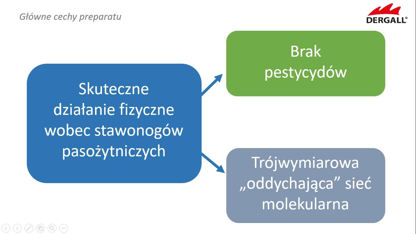 zwalczanie-ptaszynca-isotech-3